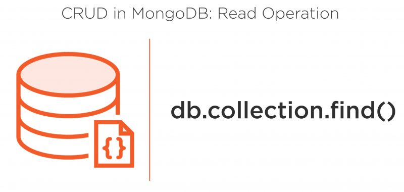 MongoDB Fundamentals - CRUD: Reading Objects - Day 3 of 6 ReadOperation-800x380