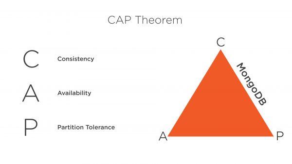 All Articles captheorem-600x338
