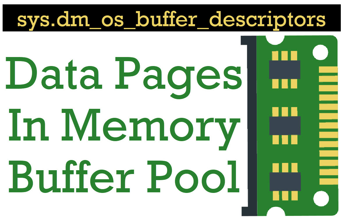 total data pages