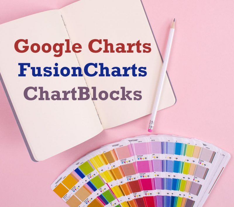 Learn Visualization Pluralsight - Google Charts, FusionCharts, ChartBlocks learnv-800x708