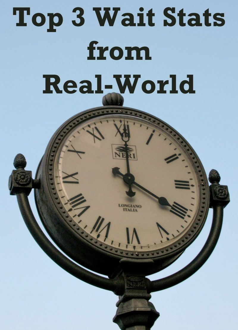 SQL SERVER - Top 3 Wait Stats from Real-World Real-World-800x1106