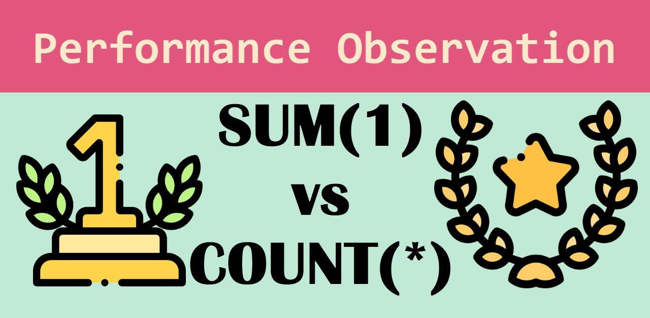 Performance Observation