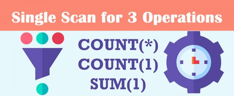 SQL Server - Single Scan for 3 Operations - COUNT(*) COUNT(1) SUM(1) singlescancover-800x330