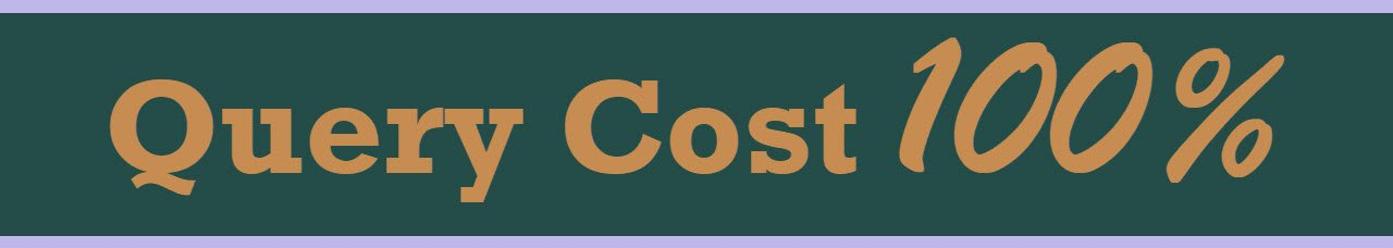 query cost